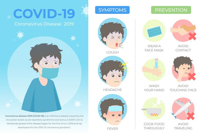 COIVID 19 Card